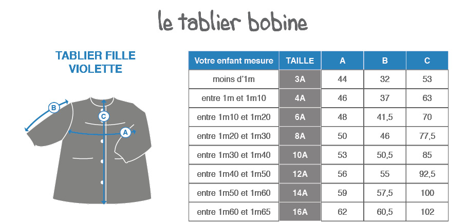 Guide des tailles - Tablier d'école fille col Rond – Violette - Tablier Bobine